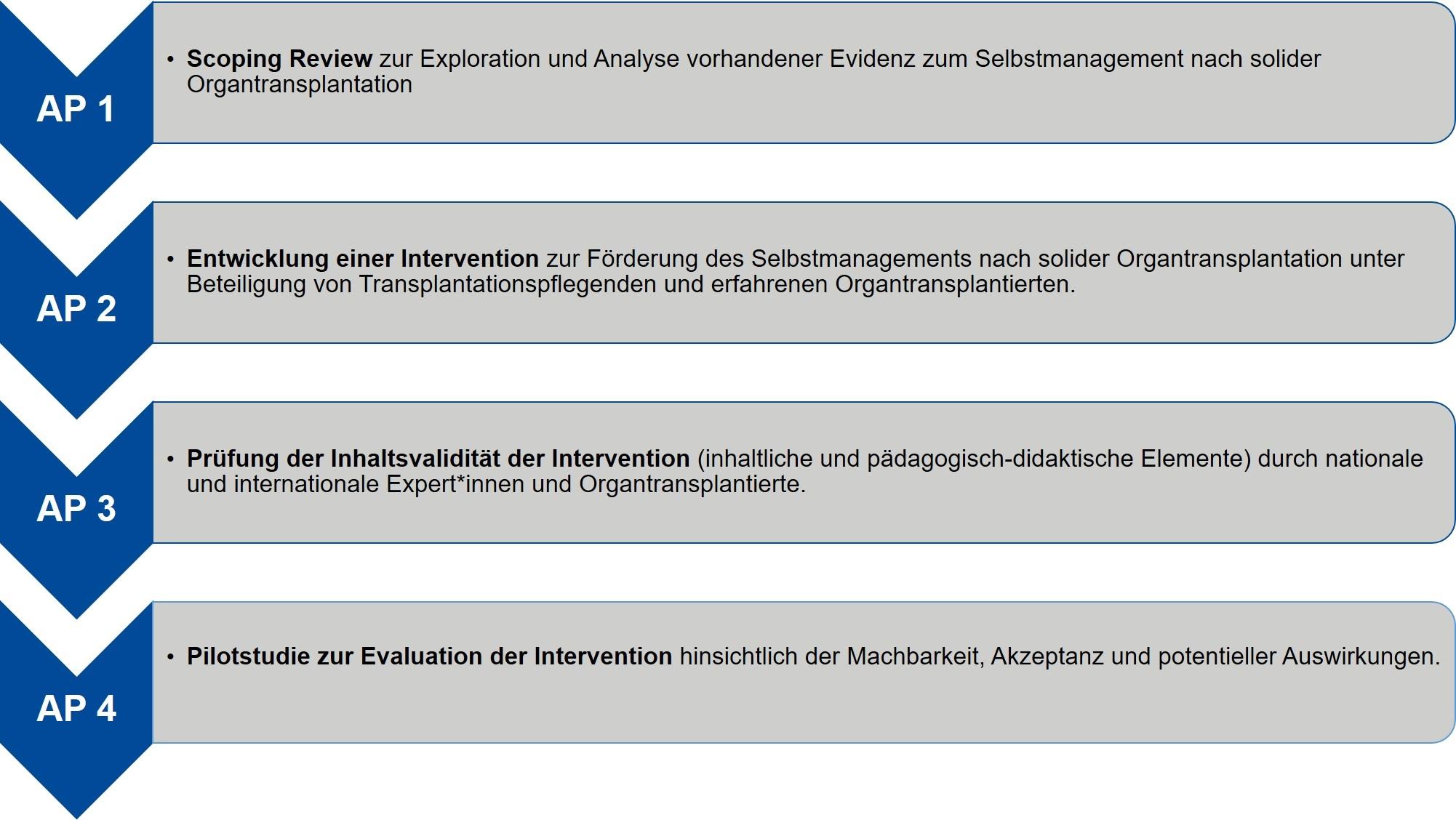 grafik-deutsch-kleine-schrift.jpg